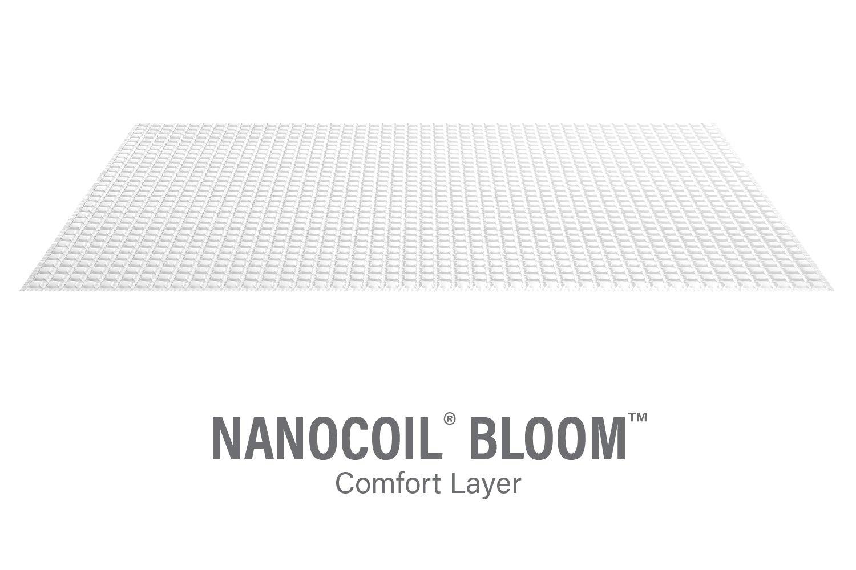 nanocoil bloom family
