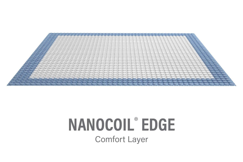 nanocoil edge family